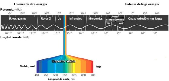 #ciencialatina hawk 3 redlbc